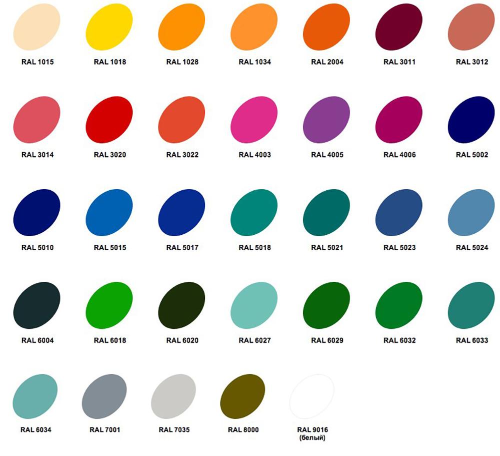 Как выбрать цвет фасада мебели?
