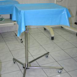Столик «Кохера» непосредственно в операционной
